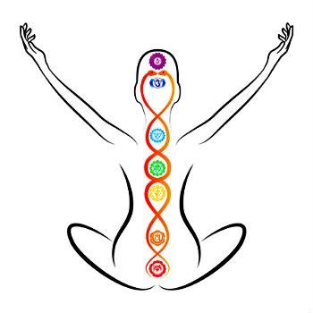 kundalini yoga en ik weer vrienden energie